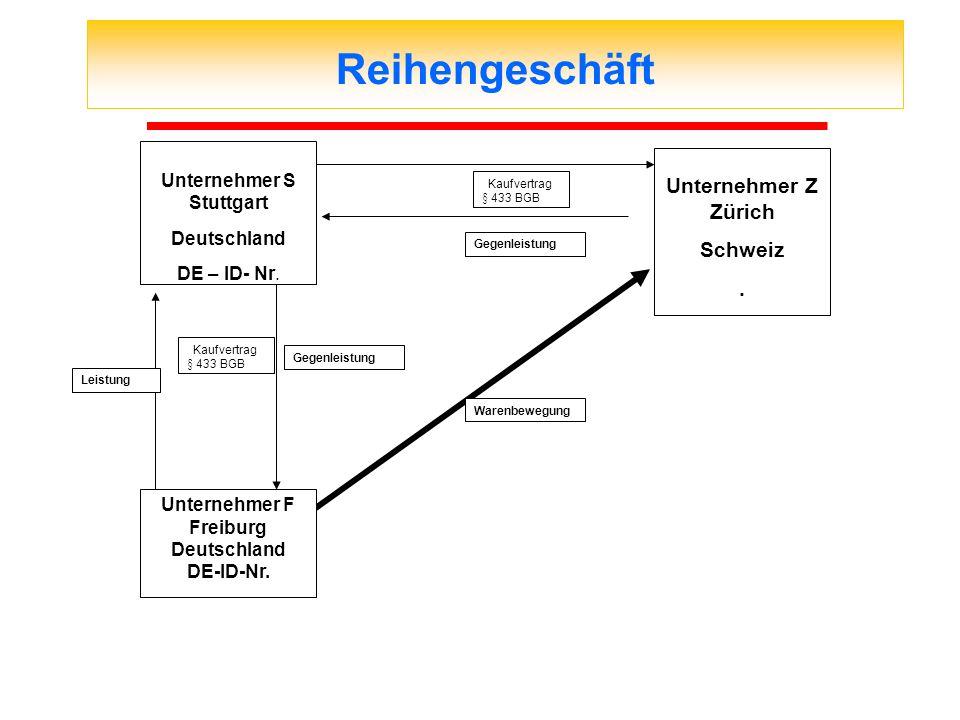 Reihengeschäft Unternehmer Z Zürich Schweiz . Unternehmer S Stuttgart