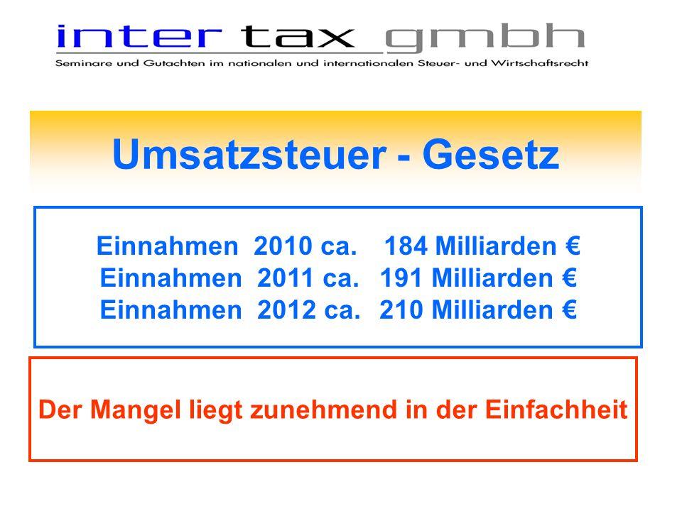 Umsatzsteuer - Gesetz Einnahmen 2010 ca. 184 Milliarden €
