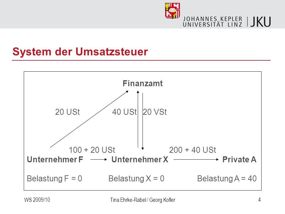 System der Umsatzsteuer