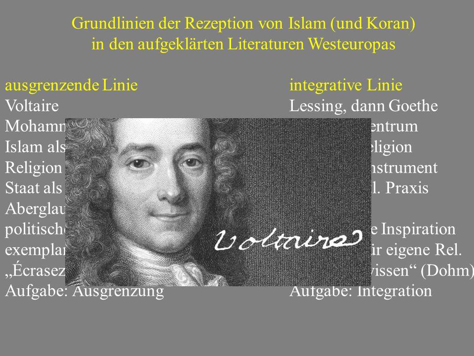 Grundlinien der Rezeption von Islam (und Koran)