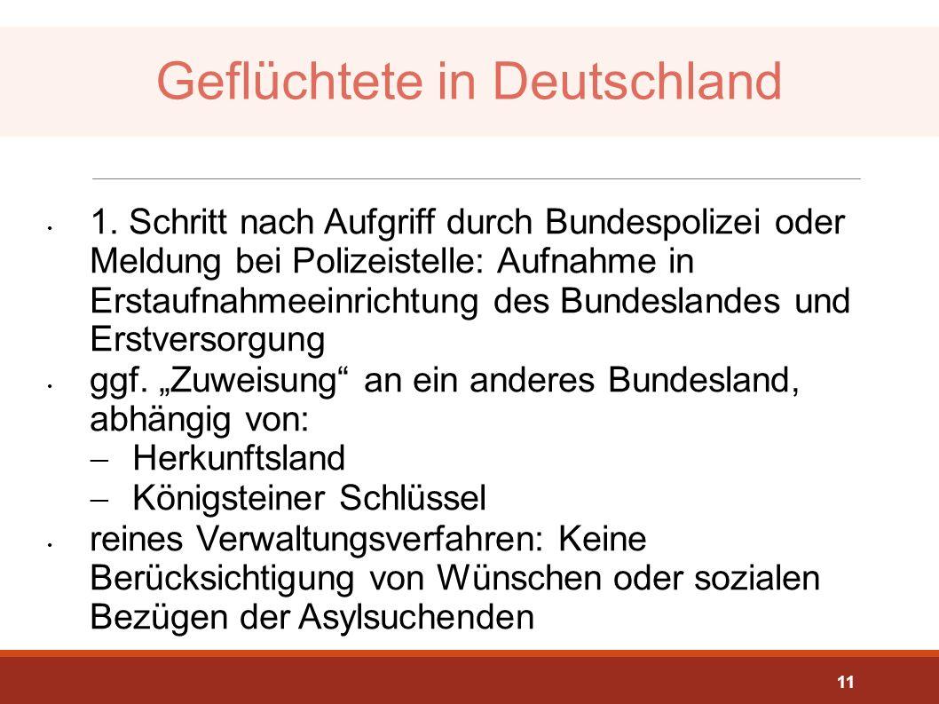 Geflüchtete in Deutschland