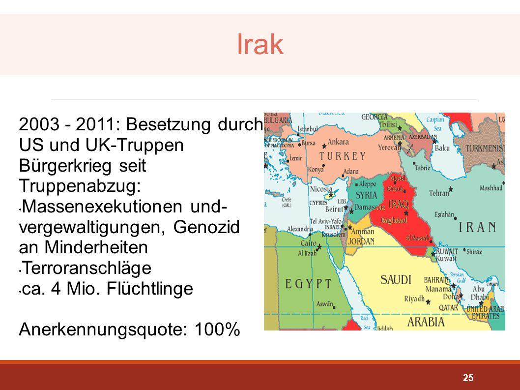 Irak 2003 - 2011: Besetzung durch US und UK-Truppen