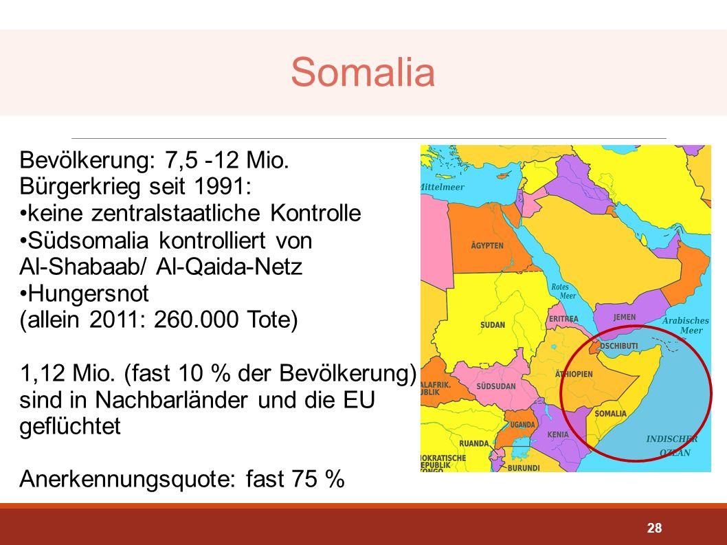 Somalia Bevölkerung: 7,5 -12 Mio. Bürgerkrieg seit 1991: