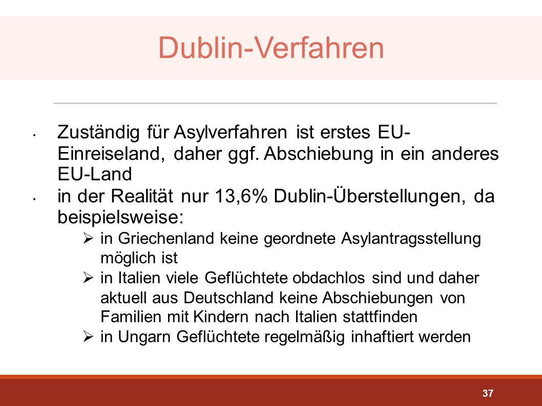 Dublin-Verfahren