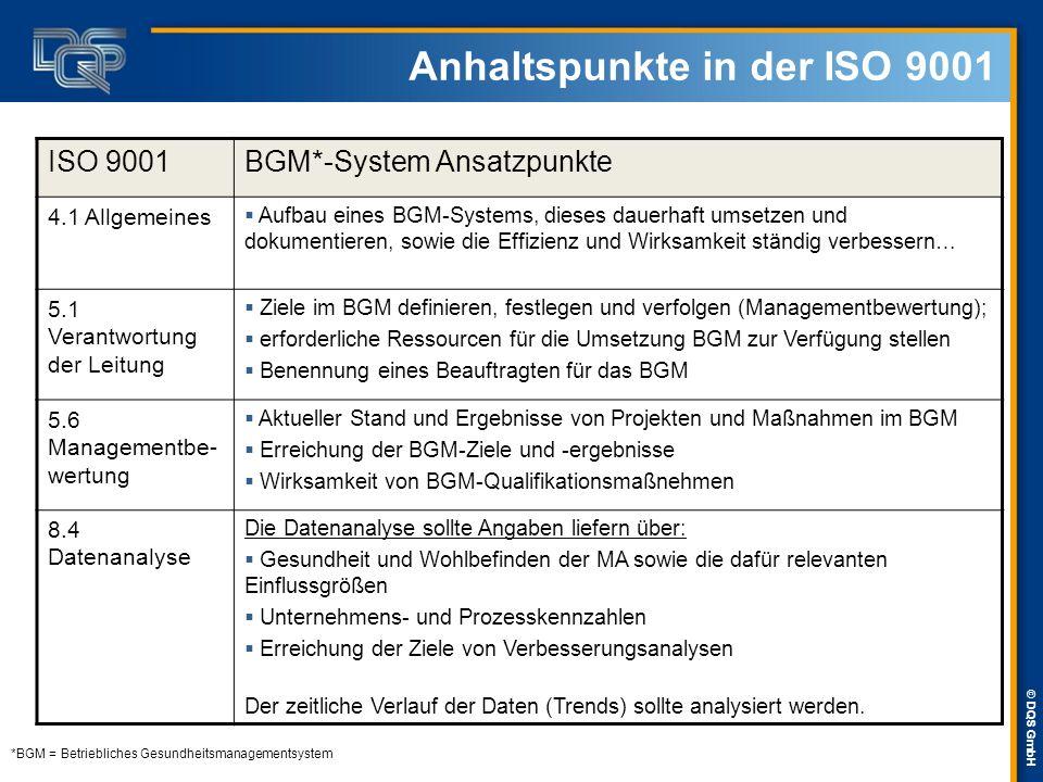 Anhaltspunkte in der ISO 9001