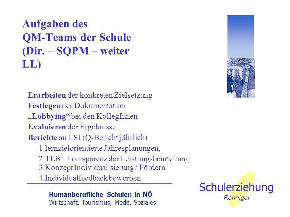 Aufgaben des QM-Teams der Schule (Dir. – SQPM – weiter LL)