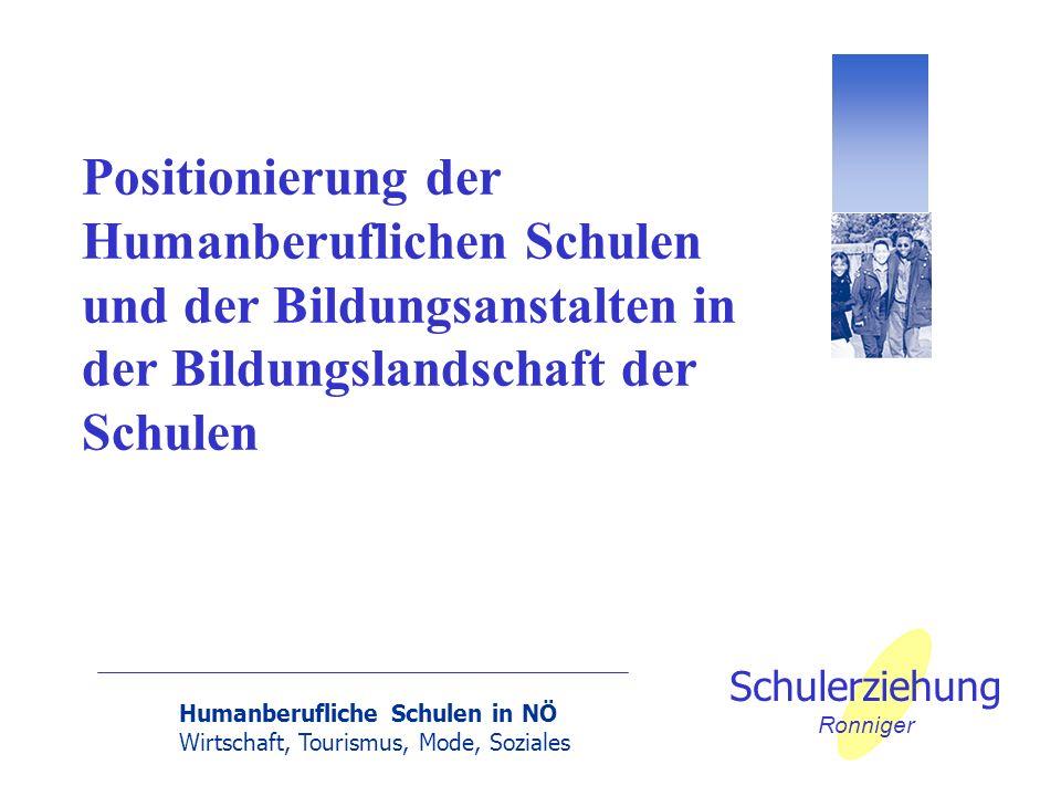 Positionierung der Humanberuflichen Schulen und der Bildungsanstalten in der Bildungslandschaft der Schulen