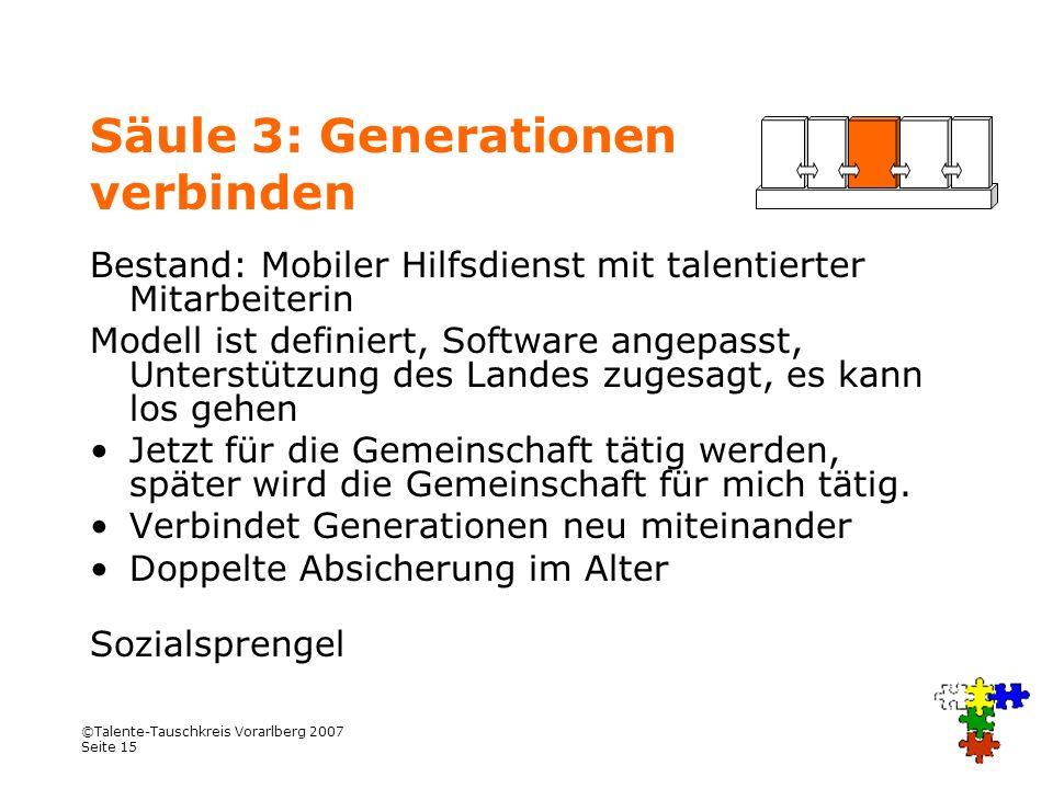 Säule 3: Generationen verbinden
