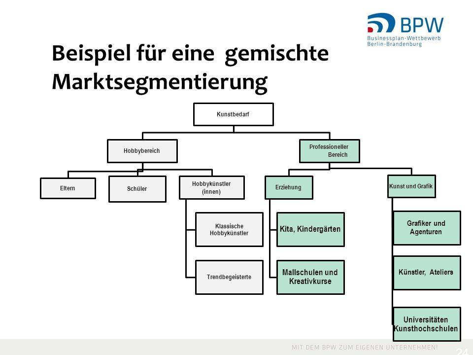 Beispiel für eine gemischte Marktsegmentierung