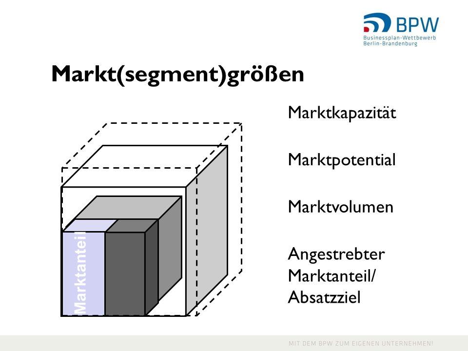 Markt(segment)größen