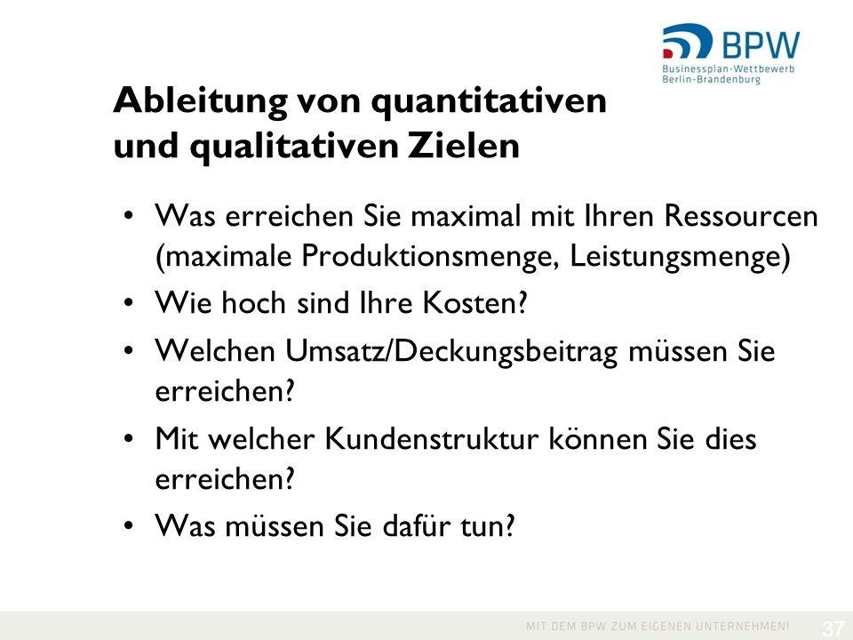 Ableitung von quantitativen und qualitativen Zielen