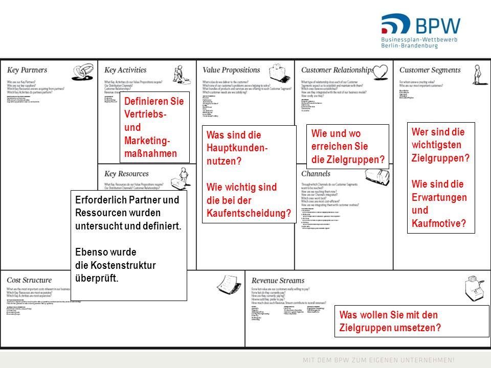 Definieren Sie Vertriebs- und Marketing-maßnahmen