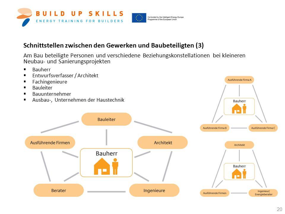 Schnittstellen zwischen den Gewerken und Baubeteiligten (3)