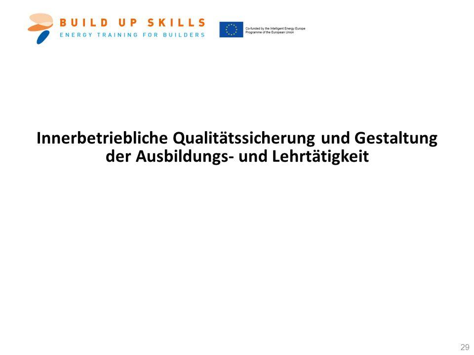 Innerbetriebliche Qualitätssicherung und Gestaltung