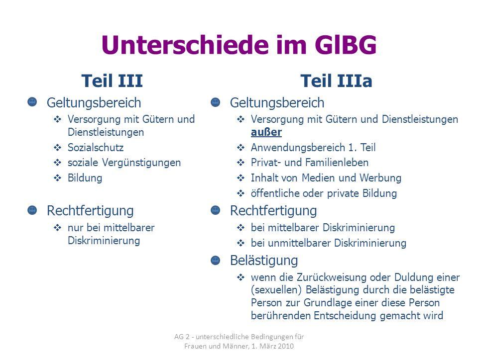 Unterschiede im GlBG Teil III Teil IIIa Geltungsbereich Rechtfertigung