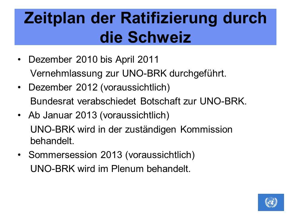 Zeitplan der Ratifizierung durch die Schweiz