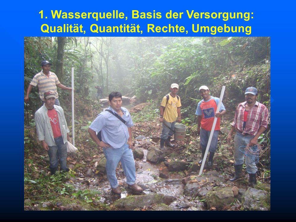 1. Wasserquelle, Basis der Versorgung: Qualität, Quantität, Rechte, Umgebung