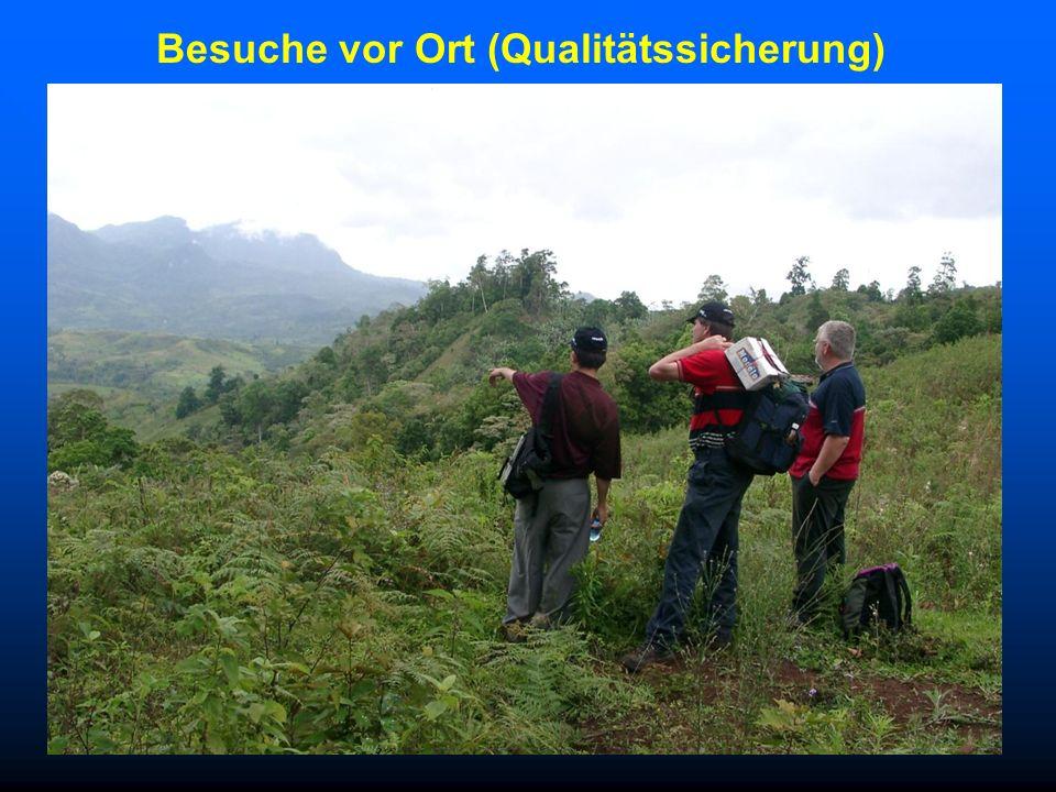 Besuche vor Ort (Qualitätssicherung)