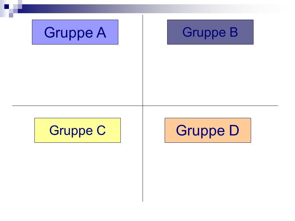 Gruppe A Gruppe B Gruppe C Gruppe D