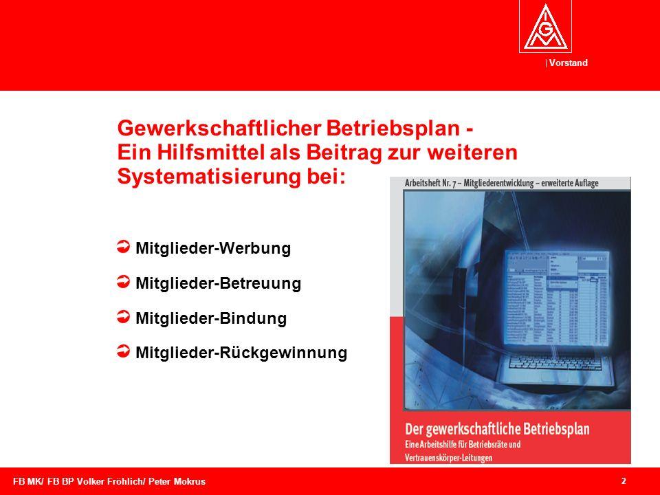 Gewerkschaftlicher Betriebsplan - Ein Hilfsmittel als Beitrag zur weiteren Systematisierung bei: