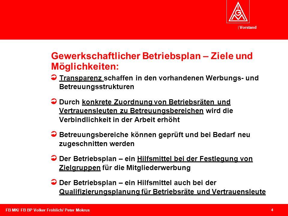 Gewerkschaftlicher Betriebsplan – Ziele und Möglichkeiten: