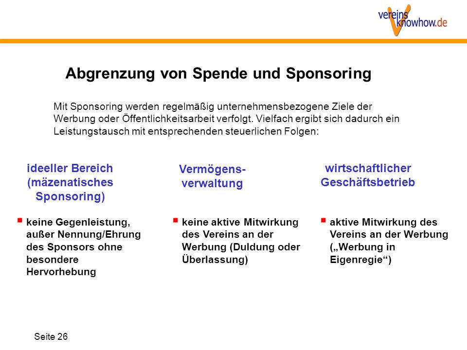 Abgrenzung von Spende und Sponsoring