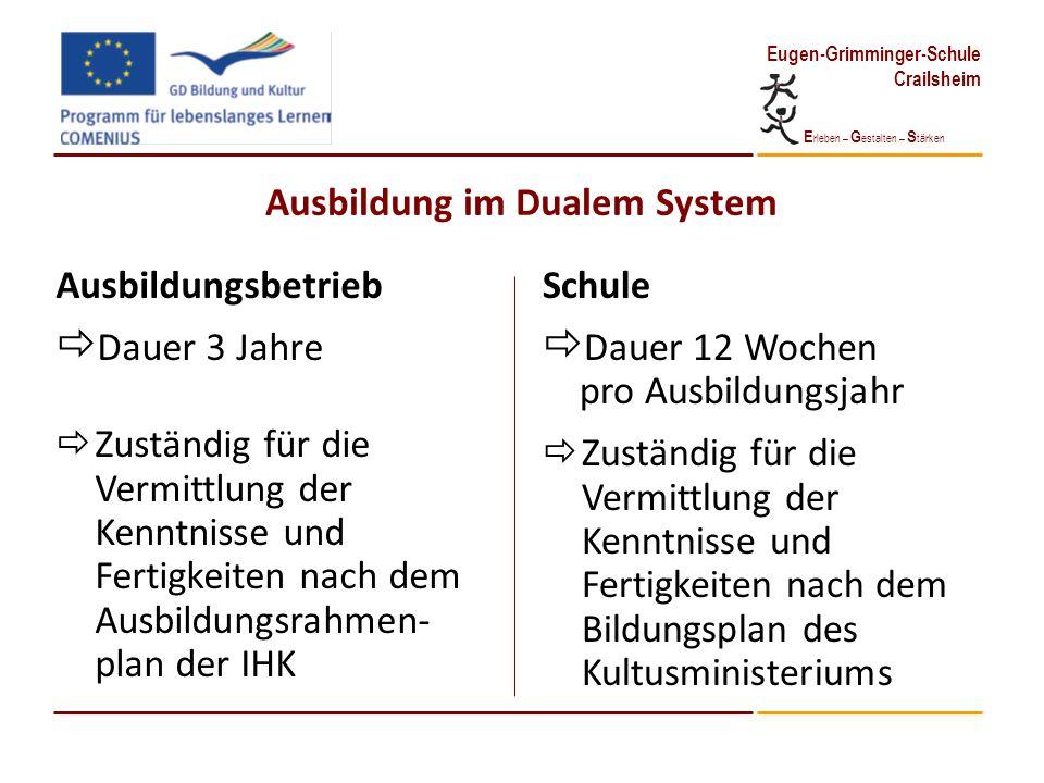 Ausbildung im Dualem System