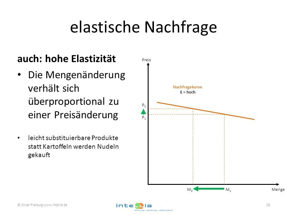 elastische Nachfrage auch: hohe Elastizität