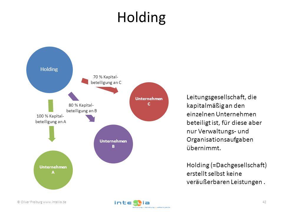 Holding Holding. Unternehmen C. Unternehmen A. Unternehmen B. 70 % Kapital- beteiligung an C.