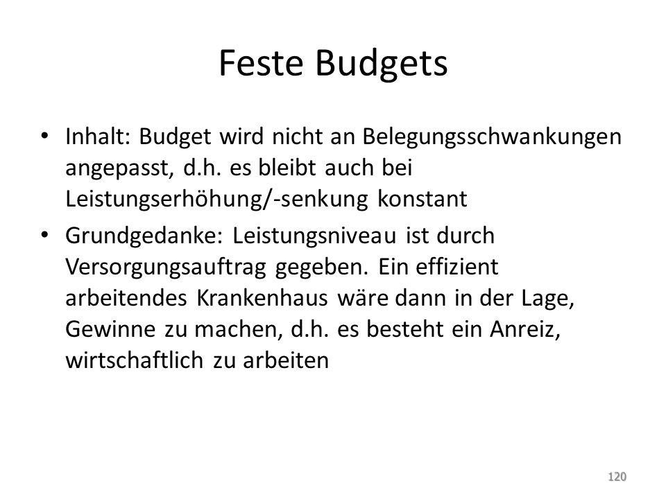 Feste Budgets Inhalt: Budget wird nicht an Belegungsschwankungen angepasst, d.h. es bleibt auch bei Leistungserhöhung/-senkung konstant.