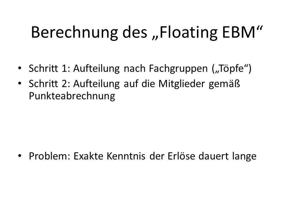 "Berechnung des ""Floating EBM"