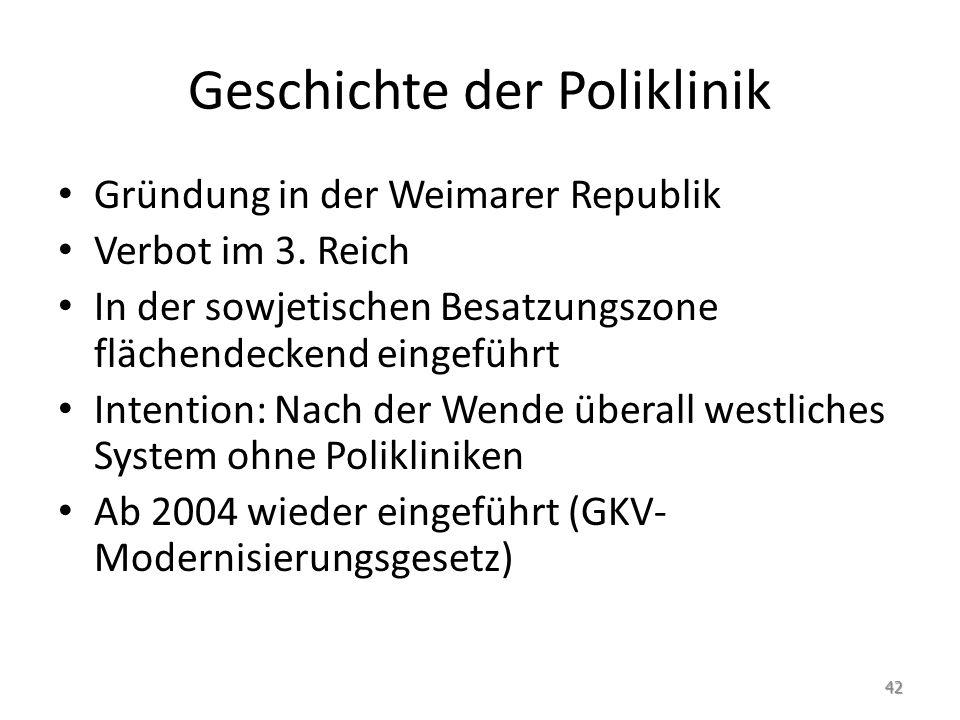 Geschichte der Poliklinik
