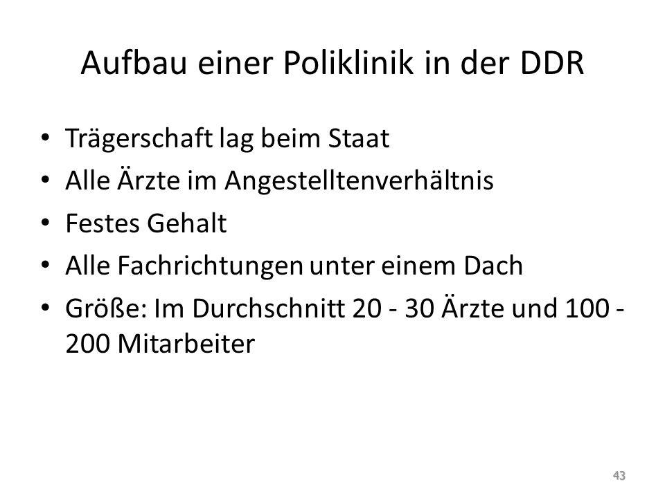 Aufbau einer Poliklinik in der DDR