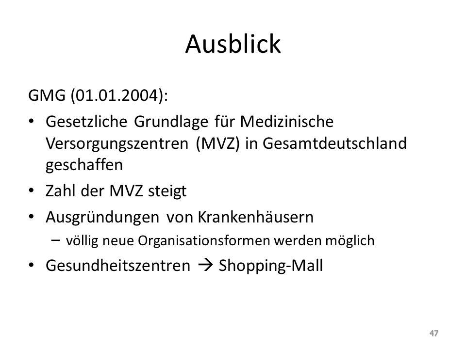 Ausblick GMG (01.01.2004): Gesetzliche Grundlage für Medizinische Versorgungszentren (MVZ) in Gesamtdeutschland geschaffen.