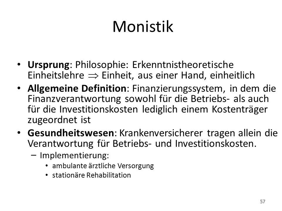 Monistik Ursprung: Philosophie: Erkenntnistheoretische Einheitslehre  Einheit, aus einer Hand, einheitlich.
