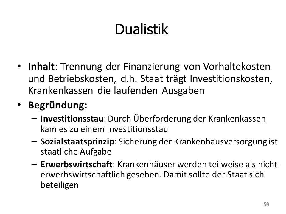Dualistik