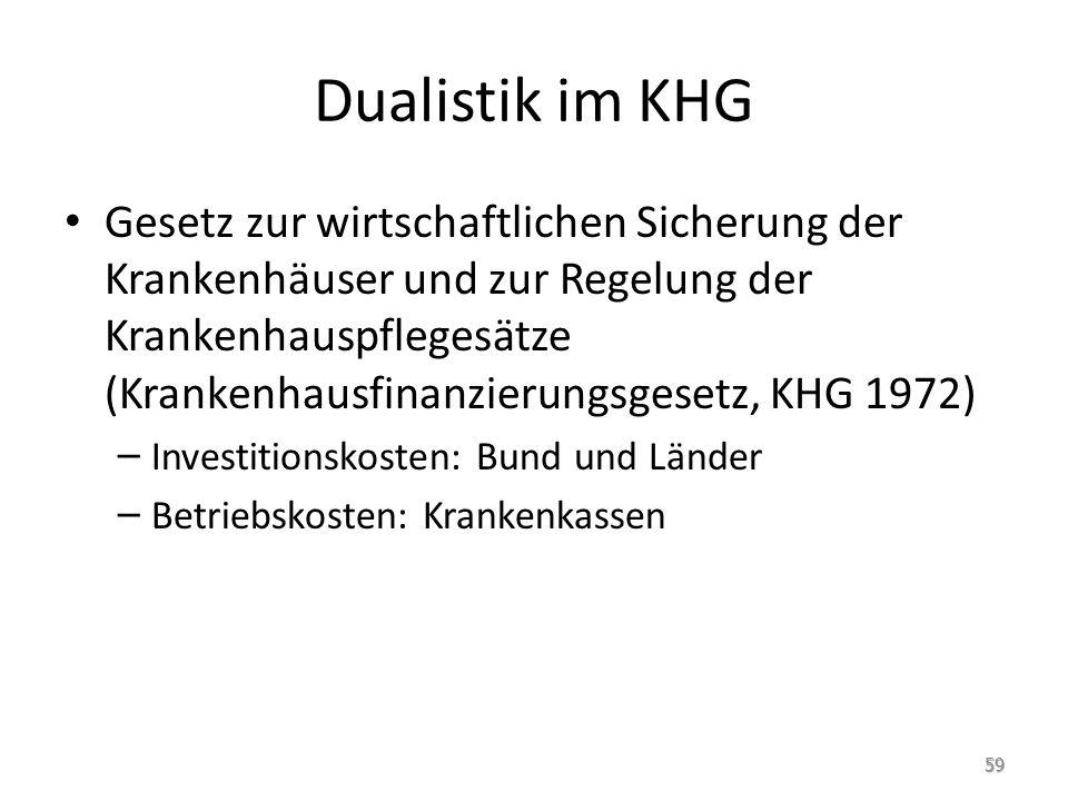 Dualistik im KHG
