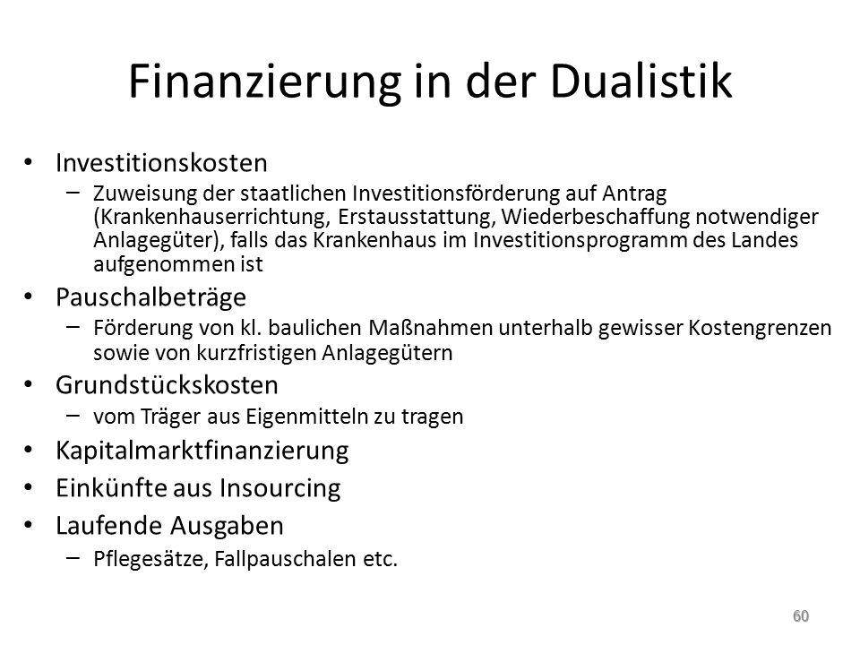 Finanzierung in der Dualistik