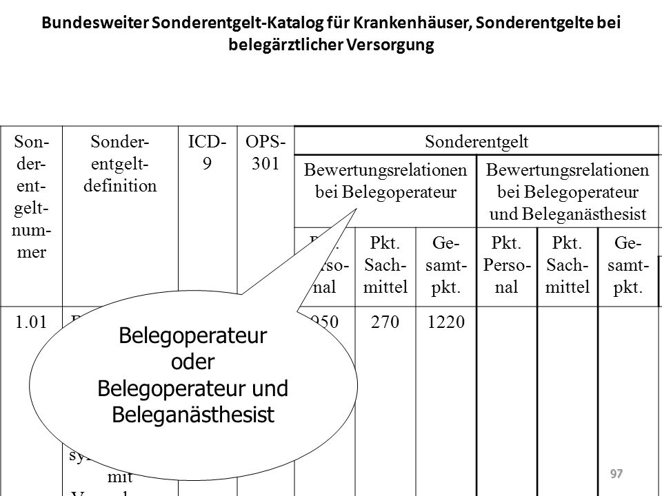Belegoperateur und Beleganästhesist
