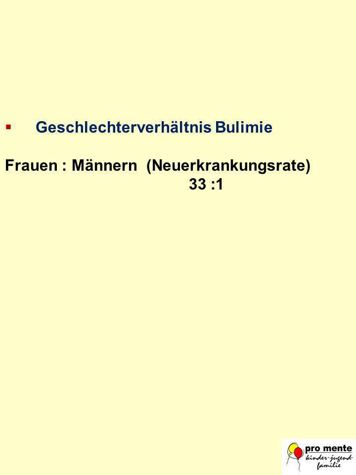 Geschlechterverhältnis Bulimie