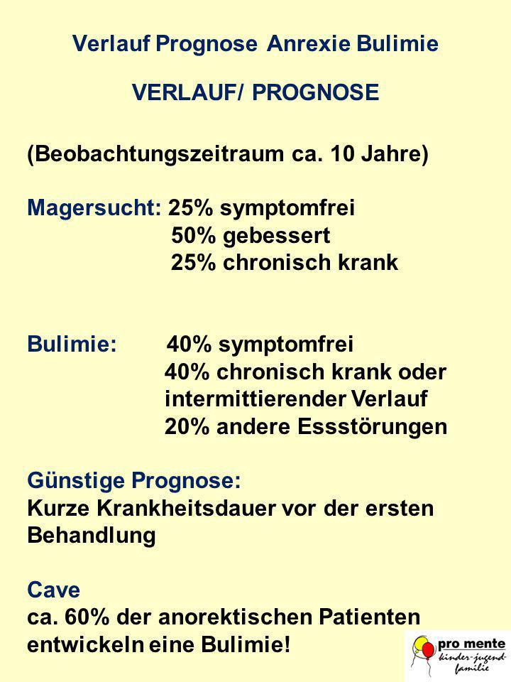 Verlauf Prognose Anrexie Bulimie