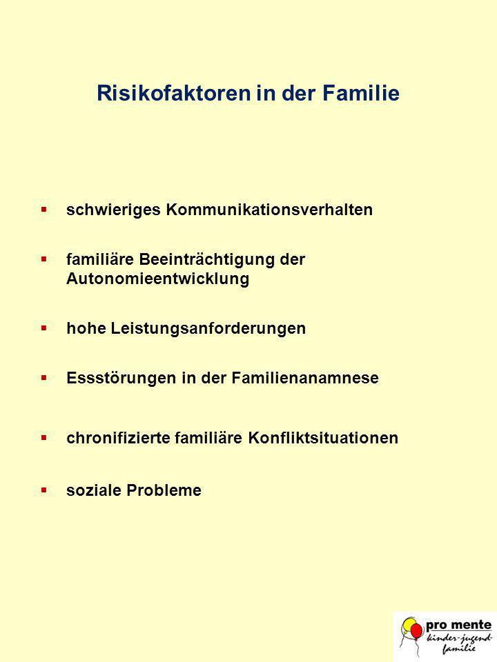 Risikofaktoren in der Familie
