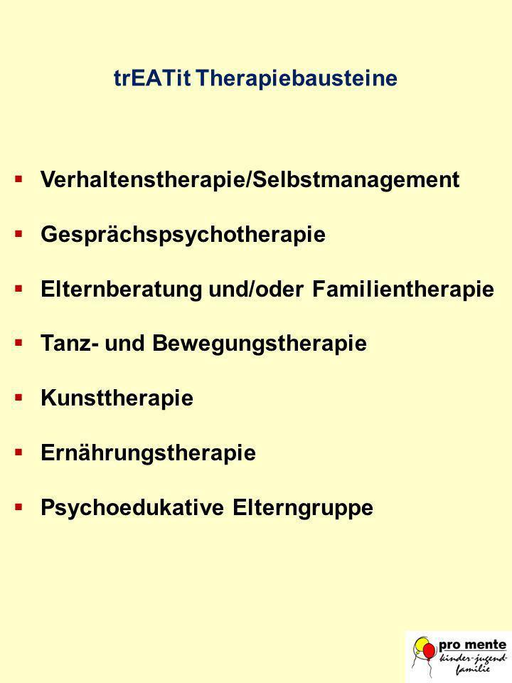 trEATit Therapiebausteine