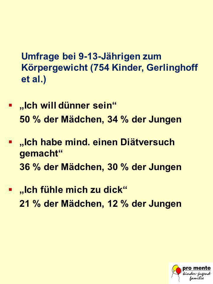 Umfrage bei 9-13-Jährigen zum Körpergewicht (754 Kinder, Gerlinghoff