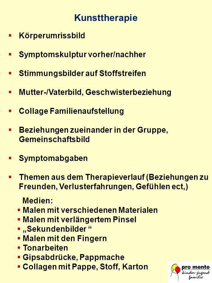 Kunsttherapie Körperumrissbild Symptomskulptur vorher/nachher