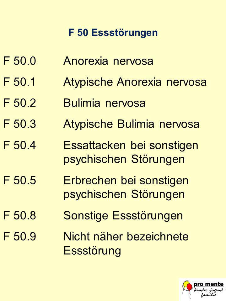 F 50.1 Atypische Anorexia nervosa F 50.2 Bulimia nervosa