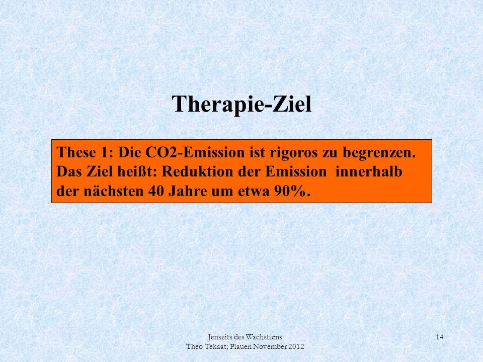 Therapie-Ziel