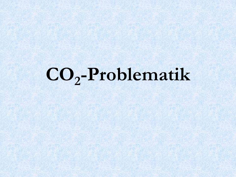 CO2-Problematik