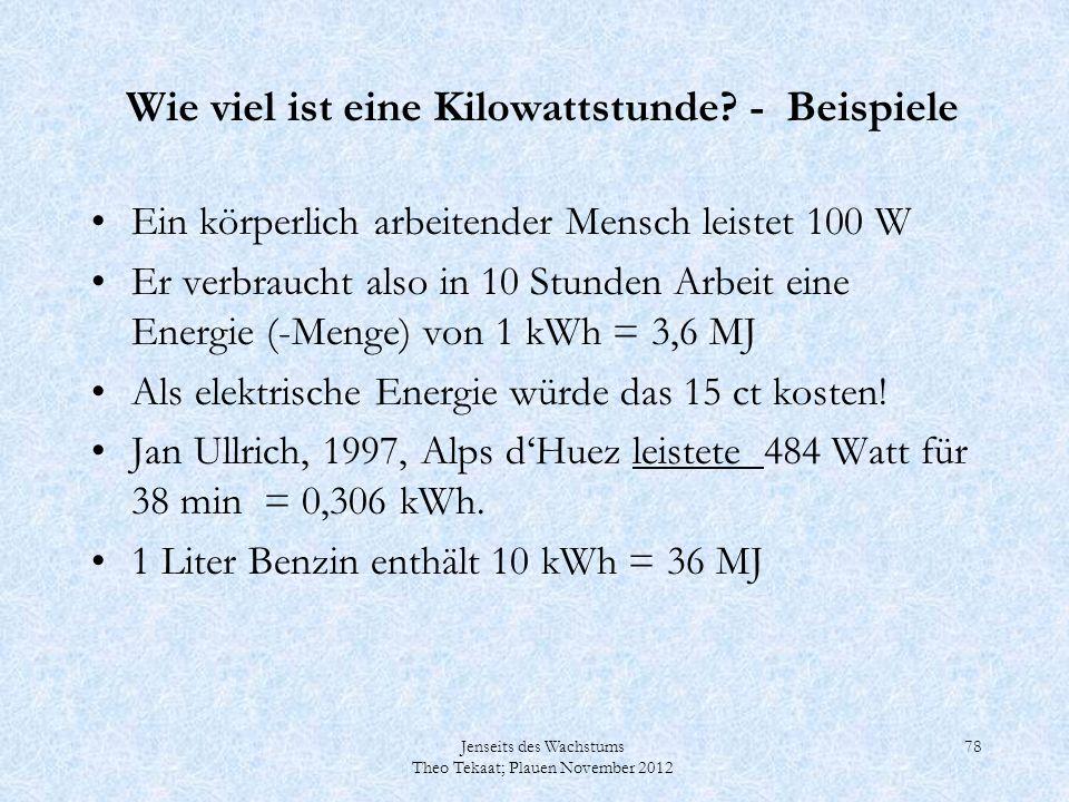 Wie viel ist eine Kilowattstunde - Beispiele