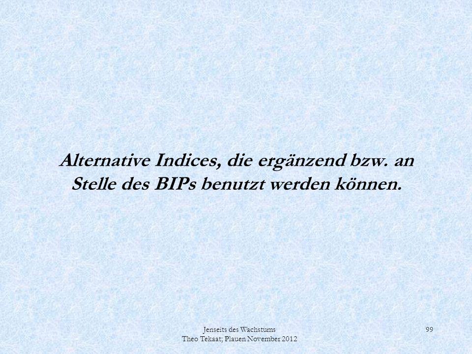 Alternative Indices, die ergänzend bzw